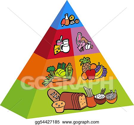 Vector Illustration - 3d food pyramid items. EPS Clipart ...
