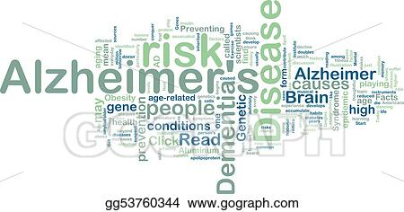 Alzheimer\'s disease wordcloud