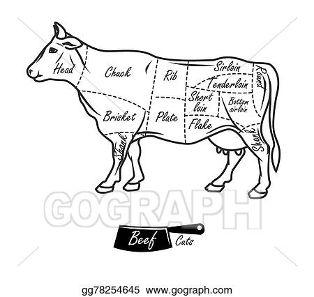 Pig parts further Map Key Worksheets Delibertad as well Pork Diagram Of How also Pig Feet Diagram together with Stock Illustration Pork Cuts Diagram Hand Drawn Butcher Scheme Image55384070. on hog meat diagram