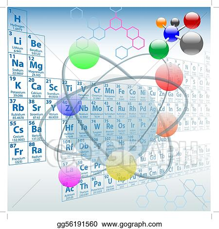 Clipart atomic elements periodic table atoms molecules chemistry