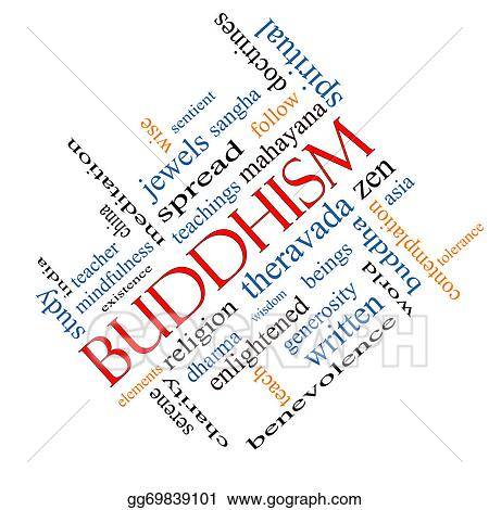 an analysis of the topic of the religion and the concept of buddha Religion test 1 study play  or truth of a religion based on a description or analysis of its origin or earliest expression eg carl marx's definition .