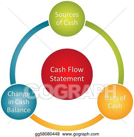 clipart cash flow statement diagram stock illustration. Black Bedroom Furniture Sets. Home Design Ideas