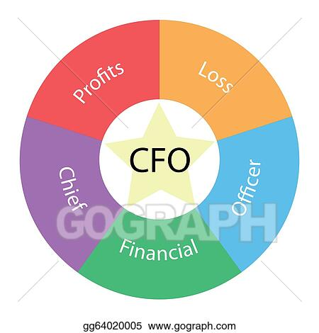 Stock Illustration - CFO circular concept with colors and ...