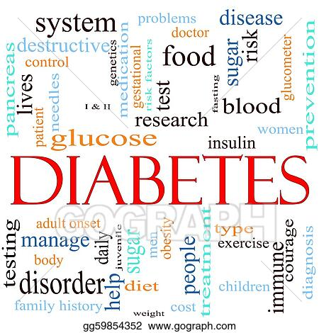 Free Diabetes Education Clip Art