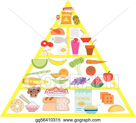 food pyramid, vector illustration