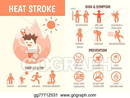 Vector Art - Health care infographics about heat stroke. Clipart ...
