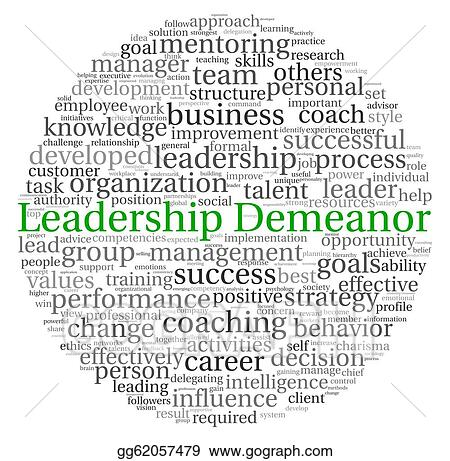 Stock Illustration - Leadership demeanor concept in word tag cloud ...