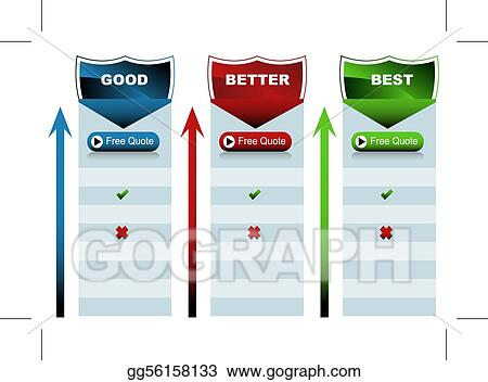 Shield Good Better Best Chart