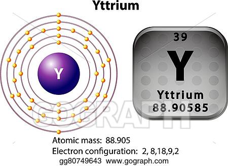 dot diagram of yttrium vector art - symbol and electron diagram for yttrium. eps ... dot diagram of co