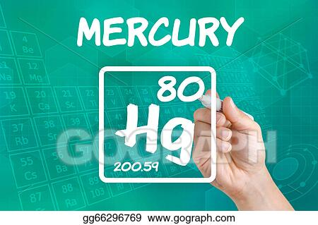 an essay on the element mercury The element's includes key facts, definitions, mercury is a naturally occurring element that is found essay hook help in air, water a study on the element of.