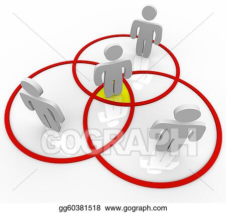 stock illustration   venn diagram people in overlapping circles        stand in venn diagram circles   one person in the center core as the central figure comman to all of the networks  clipart illustrations gg