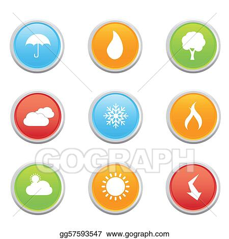 Weather forecast symbols
