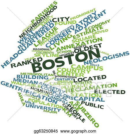 Word cloud for Boston