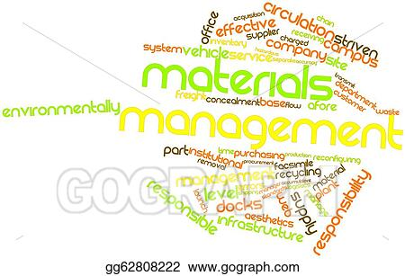 Drawing - Word cloud for materials management. Clipart ...