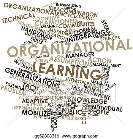 essay on learning organisation But teaching organization is much more complicated than teaching students the formula for a five-paragraph essay including learning structures for writing.