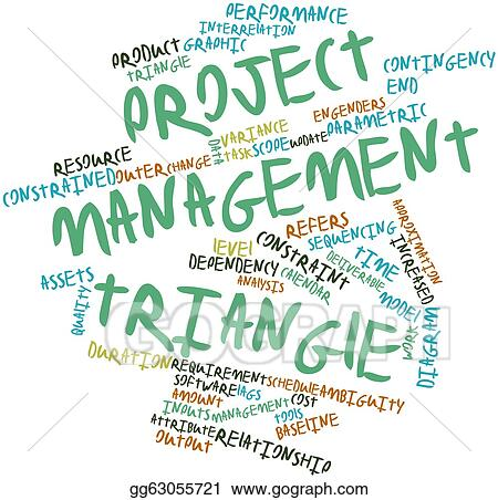 Stock Illustration  Word Cloud For Project Management. Network Performance Monitor Solarwinds. Best Health Insurance For Small Business Owners. Home Insurance Australia Pcvst Leasing Office. Termites Extermination Cost Best App Makers. Auto Insurance Providers Collier Pest Control. Best Online Backup For Small Business. How Do I Check My Student Loan Balance. Gastric Bypass Surgery Qualifications