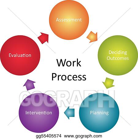 Work process business diagram