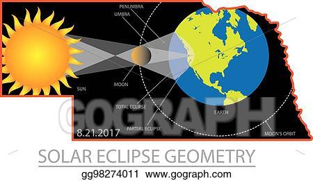 Vector Stock 2017 Solar Eclipse Geometry Across Nebraska Cities