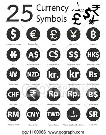Vector Clipart 25 Currency Symbols Countries And Their Name