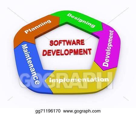 Stock Illustration 3d Circle Arrow Chart Software Development