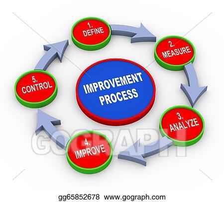 stock illustrations 3d improvement process flow chart stock rh gograph com Information Flow Diagram Example process improvement flow chart example