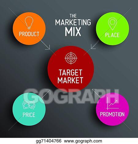 Marketing Mix Xl
