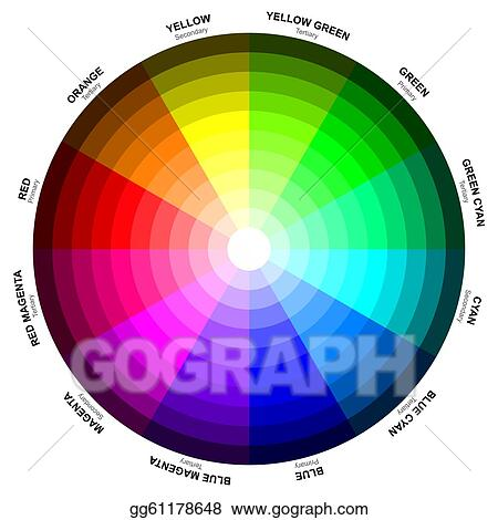 clipart a color wheel or color circle is an abstract illustrative