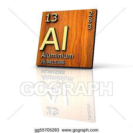 Stock Illustration Aluminum Form Periodic Table Of Elements Clip