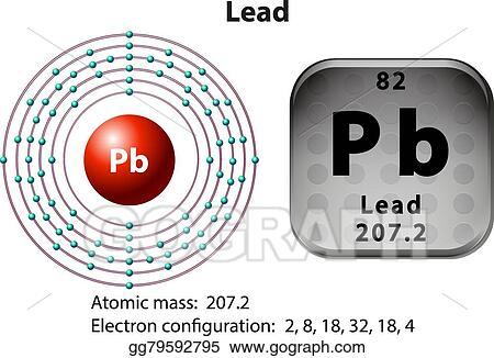 Vector Art - Atom symbol and electron of lead  Clipart