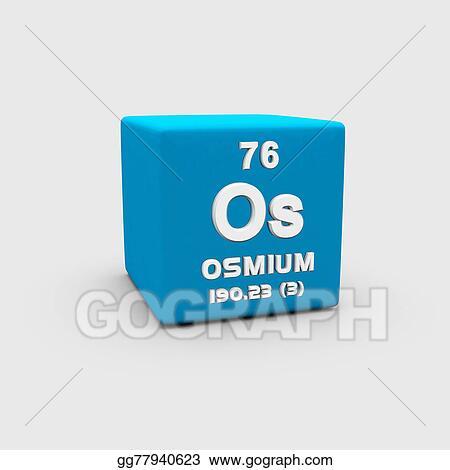 Stock Illustration Atomic Number Osmium Stock Art Illustrations