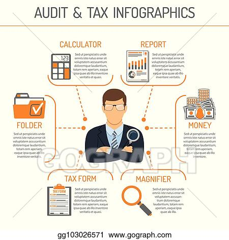 Vector Stock - Auditing, tax process, accounting infographics  Stock