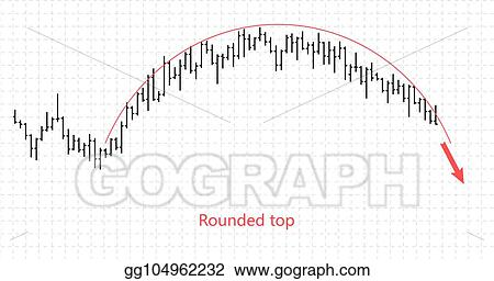 Forex Stock Crypto Currency Trade Pattern Rounded Top
