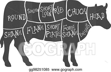 Eps Vector Beef Cuts Diagram Butchering Vector Illustration Stock