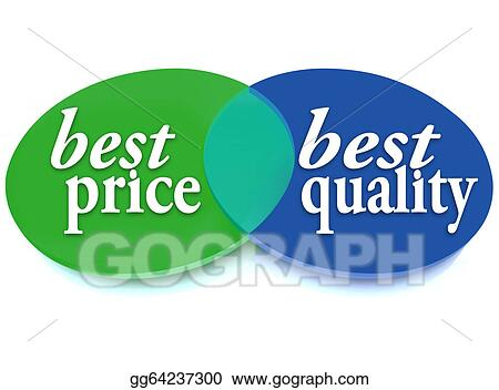 Drawing best price and quality venn diagram comparison ideal buy best price and quality venn diagram comparison ideal buy ccuart Image collections