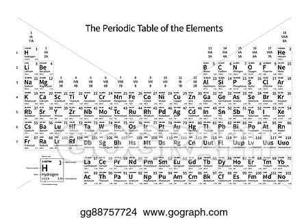 Stock Illustrations Black And White Monochrome Periodic Table Of