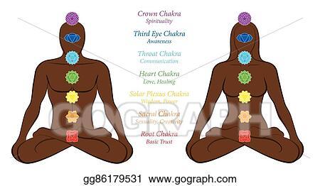 Vector Stock - Black people meditating chakras  Stock Clip