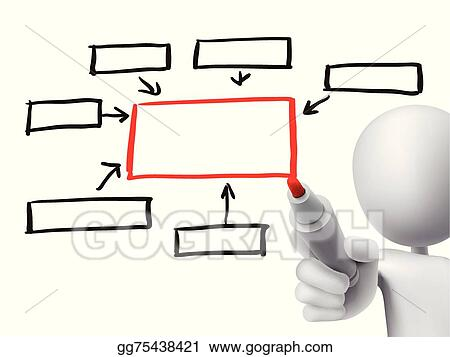 Eps Illustration Blank Flow Chart Drawn By 3d Man Vector Clipart