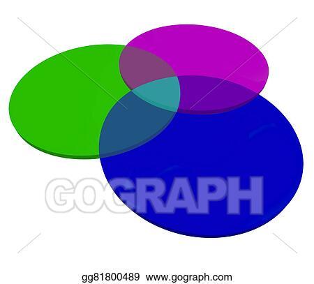 Stock Illustration Blue Green Violet Venn Diagram Three 3