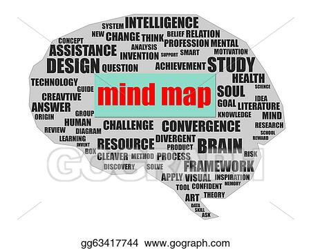 Clip art brain mind map stock illustration gg63417744 gograph brain mind map altavistaventures