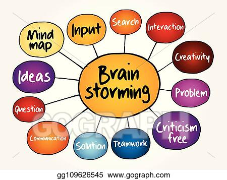Vector Art Brainstorming Mind Map Collage Creative Business Concept Background Eps Clipart Gg109626545 Gograph