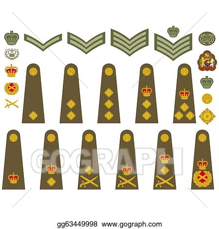 EPS Vector - British army insignia  Stock Clipart