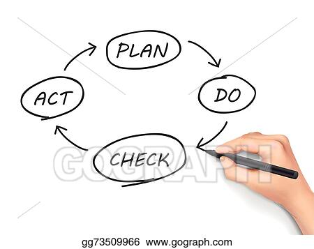 eps illustration business process pdca written by human hand