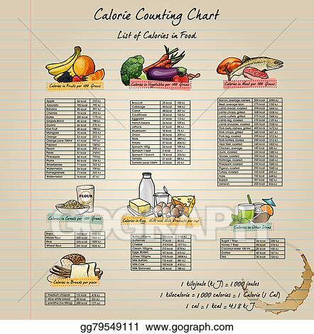 Stock Illustration Calorie Chart Clip Art Gg79549111 Gograph