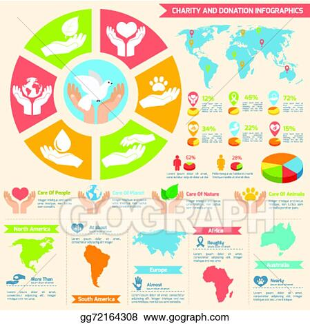 eps illustration charity and donation infographics vector clipart