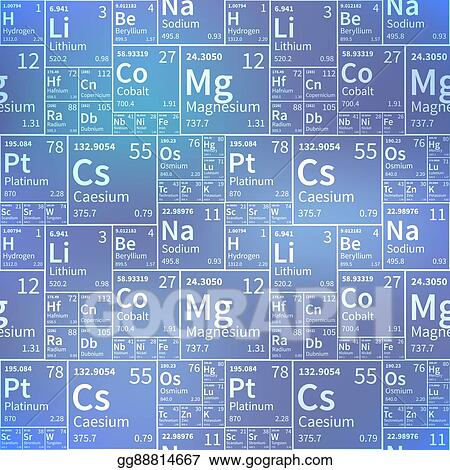 Stock illustration chemical elements from periodic table white chemical elements from periodic table white icons on blurred background seamless pattern urtaz Images