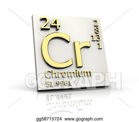 Stock Illustration Chromium Form Periodic Table Of Elements