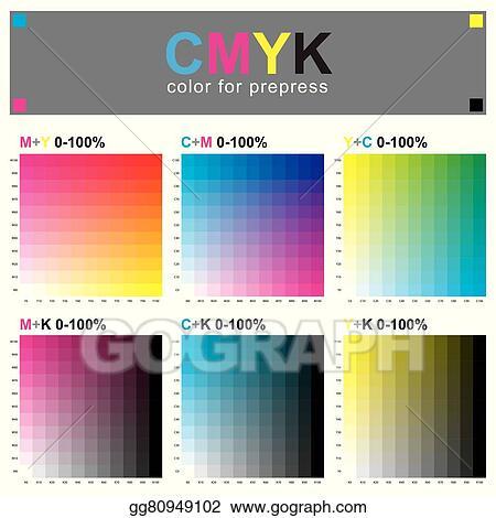Eps Vector Cmyk Color Swatch Chart Subtractive Color Model