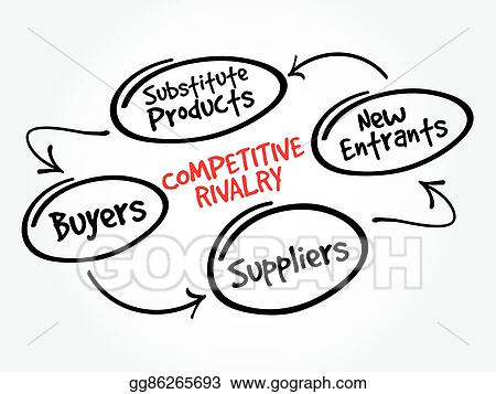 Eps Illustration Competitive Rivalry Five Forces Mind Map Vector