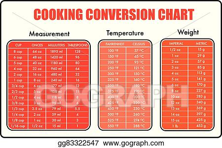 Vector Illustration  Cooking Conversion Table Chart Stock Clip Art