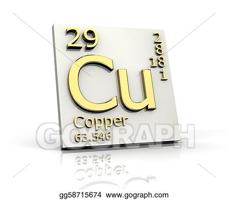 Stock Illustration Copper Form Periodic Table Of Elements Clip